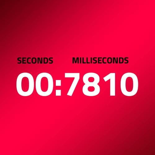 Zeitanzeige für Sekunden & Millisekunden